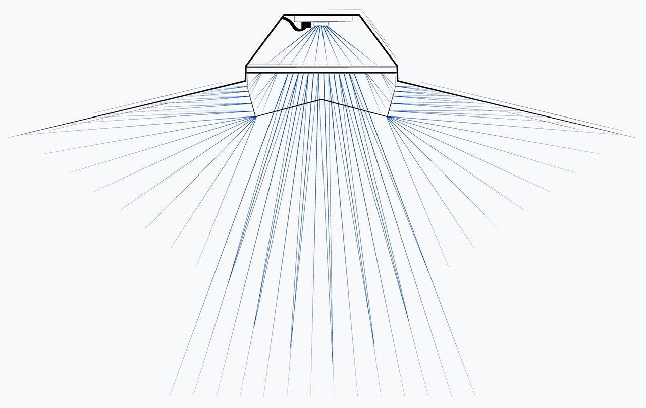 Dwide light distribution illustration