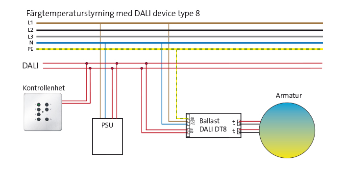 dali device type 8