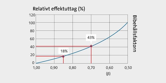 fagerhult_bibehall_effekt.jpg