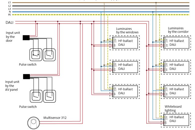 fagerhult_klassrum_dali_digidim_eng installation example classroom with dali dimming fagerhult (norge) dali lighting control wiring diagram at n-0.co